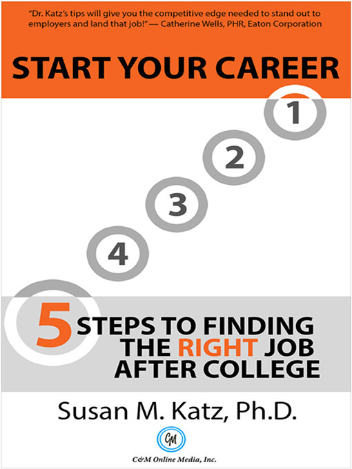 Start Your Career 5 Steps to Finding the Right Job After College