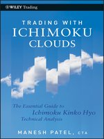 Trading with Ichimoku Clouds
