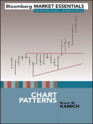 How technical analysis works bruce kamich